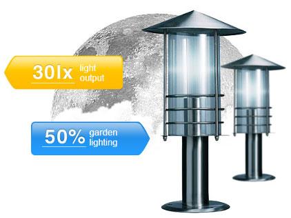 RGBW مهتاب و صرفه جویی در انرژی